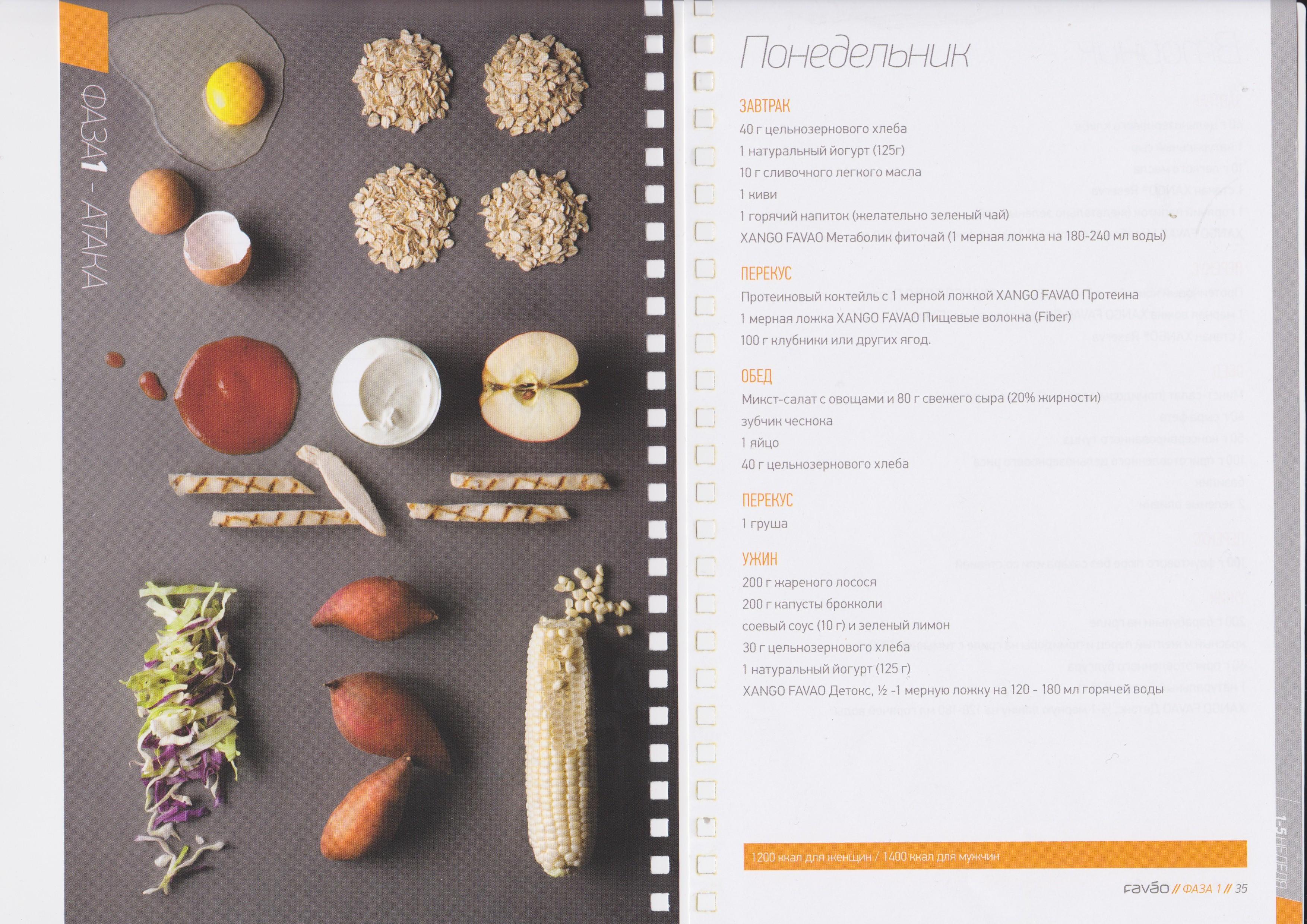 программа правильного питания для девушек