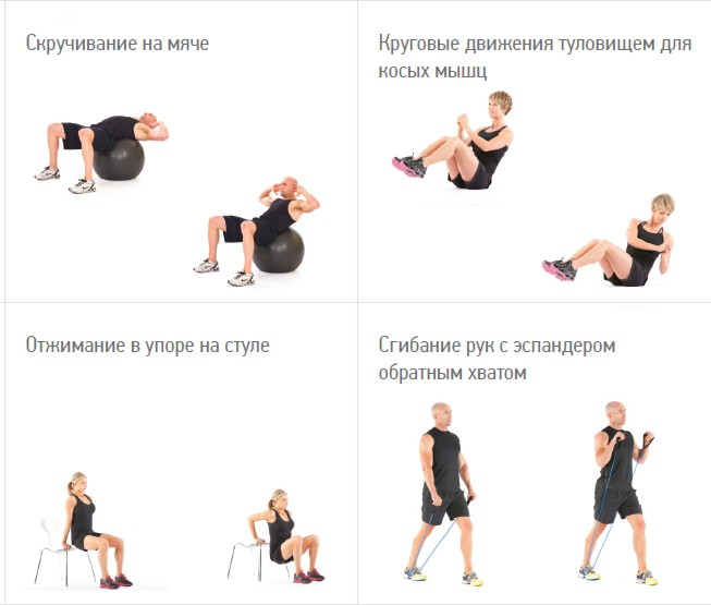 массаж для сжигания жира на животе